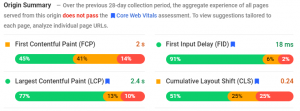 Google PageSpeed Insights Core Web Vitals