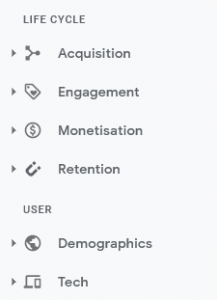 Google Analytics 4 menu
